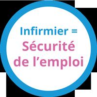 infirmier-securite-emploi