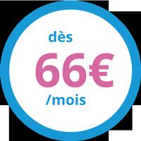 66euros
